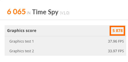 Timespy score we're interested in